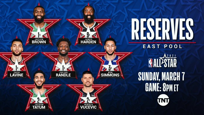 Harden, Lillard, Tatum, and More Announces as NBA All-Star Reserves